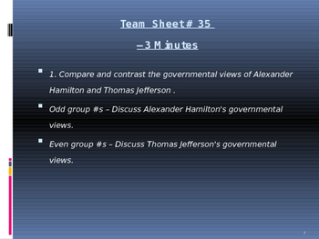 U.S. Aim # 35 What led to the development of political parties?