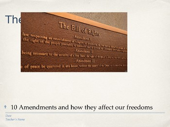 U.S. Bill of Rights Powerpoint