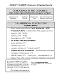 U.S. CHEAT SHEET - COLONIAL INDEPENDENCE (DOC) - QUIZ & REGENTS REVIEW