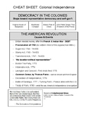 U.S. CHEAT SHEET - COLONIAL INDEPENDENCE (PDF) - QUIZ & REGENTS REVIEW