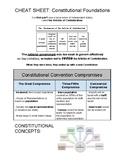 U.S. CHEAT SHEET - CONSTITUTIONAL FOUNDATIONS (PDF) - QUIZ & REGENTS REVIEW