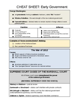 U.S. CHEAT SHEET - EARLY GOVERNMENT (DOC) - QUIZ & REGENTS REVIEW