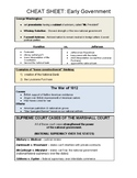 U.S. CHEAT SHEET - EARLY GOVERNMENT (PDF) - QUIZ & REGENTS REVIEW