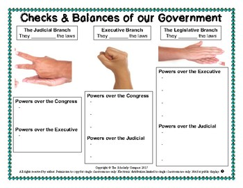 U.S. Checks & Balances Bundle!!!