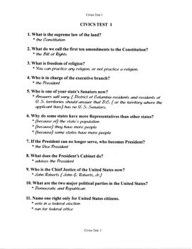 U.S. Civics Test of 100 Questions + 6 Practice Tests-All ...