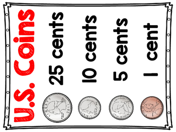 U.S. Coins Posters