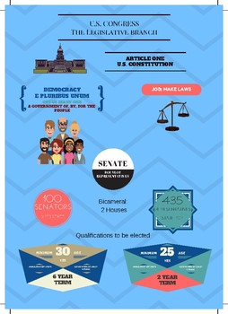 U S Congress Infographic