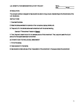 U.S. Constitution Amendment Activity