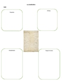 U.S. Constitution Graphic Organizer