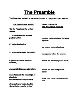 U.S. Constitution Handbook