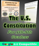 U.S. Constitution Lesson Plan for 5th, 6th, 7th & 8th Graders