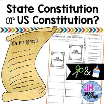 U.S. Constitution or State Constitution? Cut and Paste