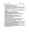 U.S. Constitutional Amendments - Amendments to U.S. Consti