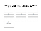 U.S. Entry into WWI - Persuasive/Position Essay