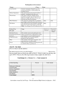 U.S. Federal Budget Project Guide