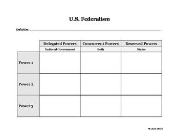 U.S. Federalism Graphic Organizer