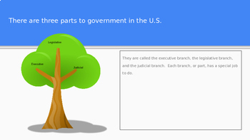 U.S. Government 3 Branches