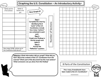 U.S. Government: Constitution Overview ~An Introductory Activity~