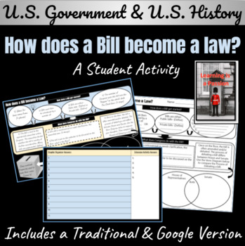 How a bill becomes law teaching resources teachers pay teachers us government how a bill becomes law graphic organizer ccuart Gallery