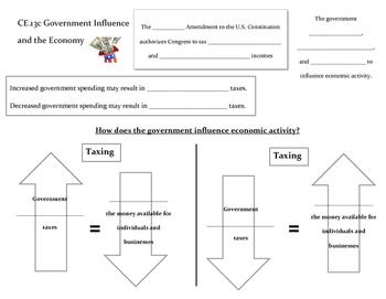 U.S. Government Influence on the Economy note page (VA Civics SOL CE.13c)