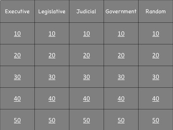 U.S. Government Jeopardy Style Review Game