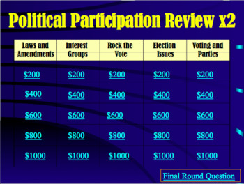 Elections, Parties, Voting, and SIGs Review Game: U.S. Government (editable)