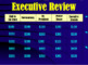 Executive Branch Review Game: U.S. Government (editable)