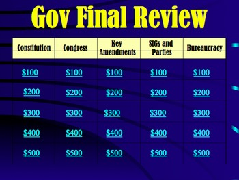 U.S. Government Review Game: Final Review (editable)