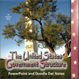 U.S. Government Structures: PowerPoint and Doodle Dat Notes