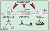 U.S. Government Unit Bundle