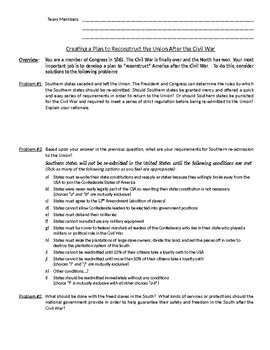 U.S. HISTORY UNIT 6 LESSON 3 Reconstruction GUIDED NOTES