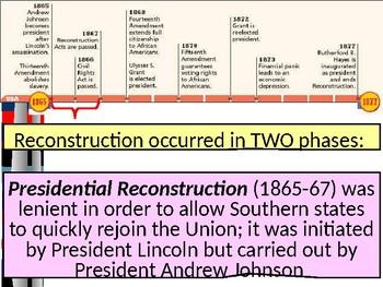 U.S. HISTORY UNIT 6 LESSON 3 Reconstruction POWERPOINT