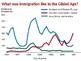 U.S. HISTORY UNIT 7 LESSON 3 Gilded Age: Immigration & Urbanization POWERPOINT