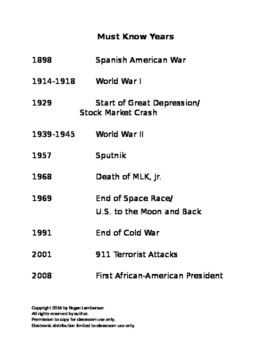 U.S. History 1877-Present  Must Know Years