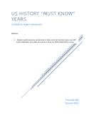 U.S. History 1877-Present  Must Know Years STAAR EOC Prep