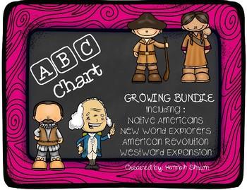 U.S. History ABC Chart Activity GROWING BUNDLE