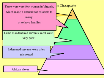 U.S. History Colonization