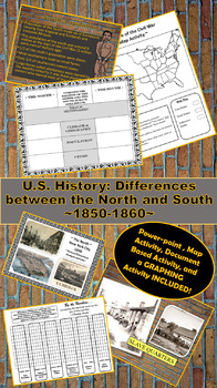 U.S. History: Differences between the North/South 1850-60 ~Activities~
