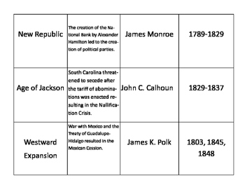 U.S. History Era Card Sort