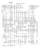 U.S. History Final Exam Crossword Review
