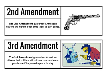 U.S. History: Freedom Documents Vocabulary Word Wall