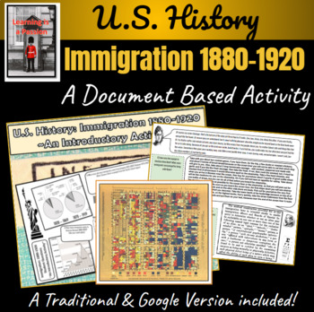 U.S. History: Immigration 1880-1920 ~An Introductory Document Based Activity~