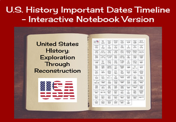 U.S. History Important Dates Timeline - Interactive Notebook Version