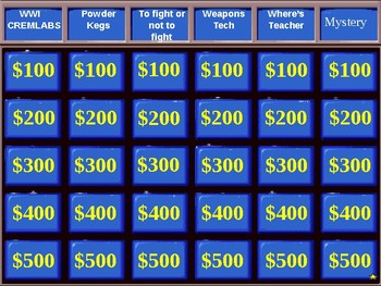 U.S. History Jeopardy Review:  World War I