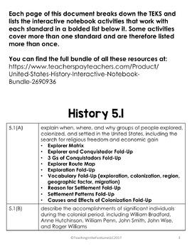 U.S. History Notebook Bundle TEKS Alignment
