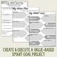 US History PBL Mini Unit SMART Goals in America's Foundations