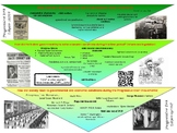 U.S. History Progressive Era Poster Graphic and Image Placards