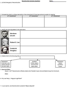 Reconstruction Summary with Response Questions Activity