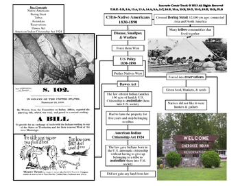 U.S. History STAAR Graphic Organizer Ch-6: Native Americans 1830-1890