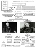U.S. History STAAR Graphic Organizer Ch-7: The Gilded Age-